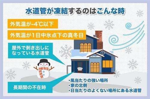 frozen_water-1024x681.jpg